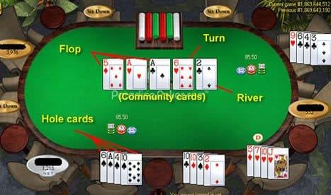 Omaha Poker Masası Görünümü