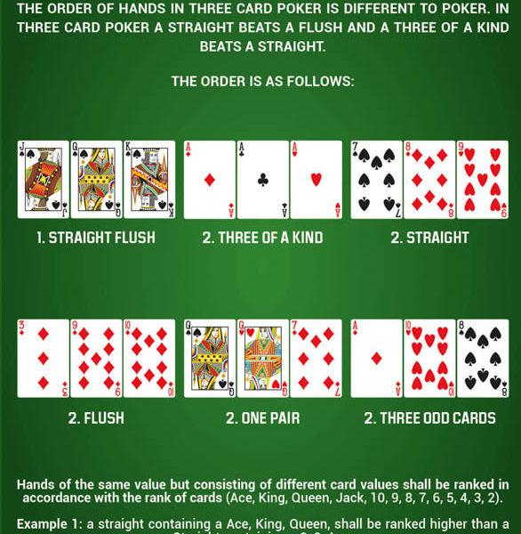 3 Kart Poker Oyun Kuralları
